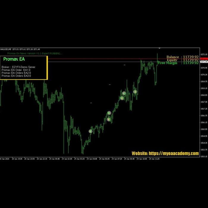 Promax Gold EA  with Smart News Filter  ea best forex expert advisor 2021