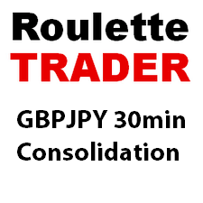 GBPJPY 30M Consolidation ea best forex expert advisor 2021